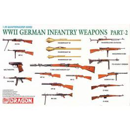 DRG-3816 WWII German Infantry Weapons (Part 2)